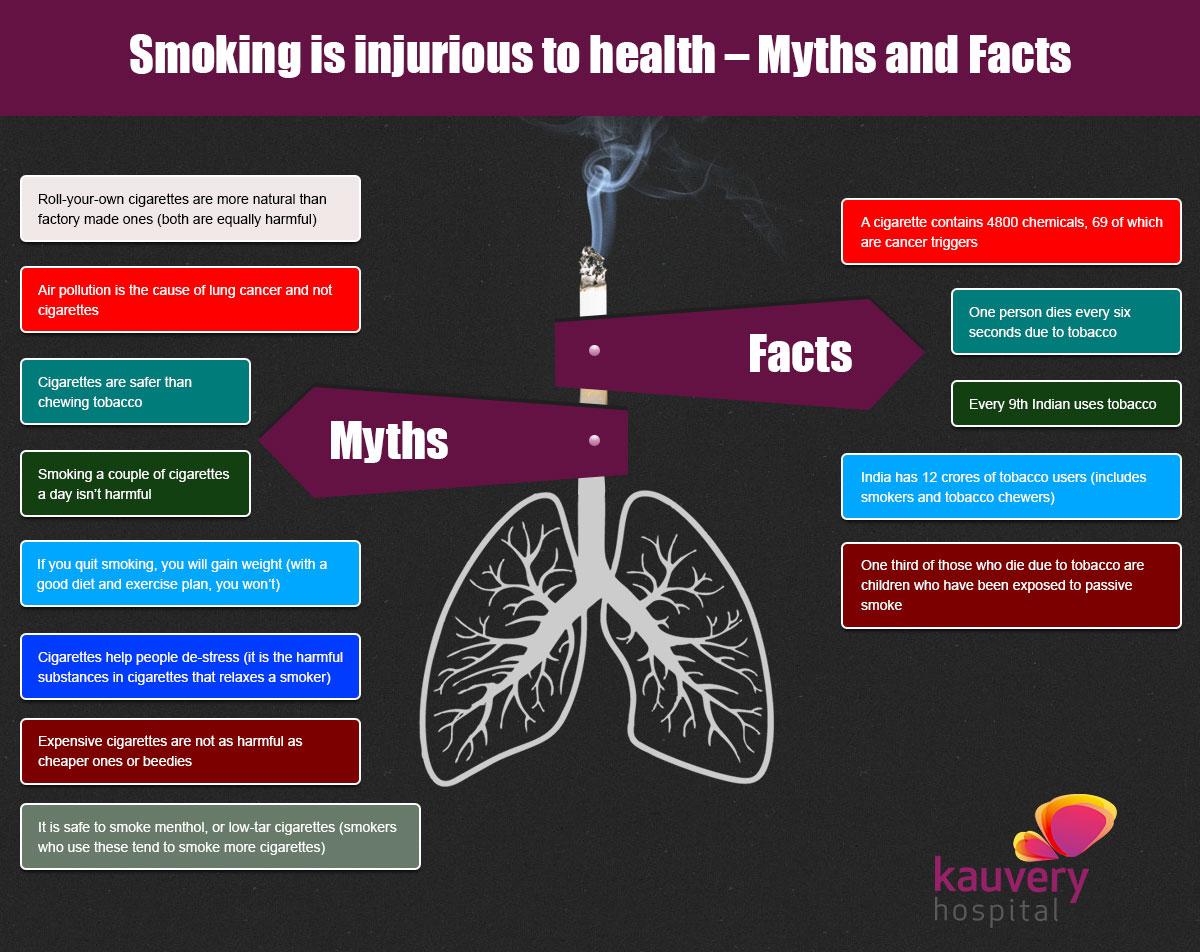 Smoking Facts & Myths